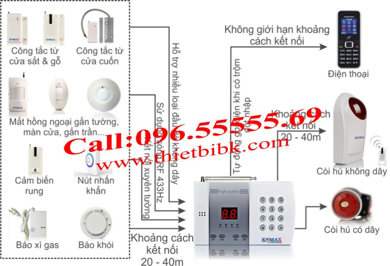 Hướng dẫn đấu nối thiết bị KOMAX KM-800P