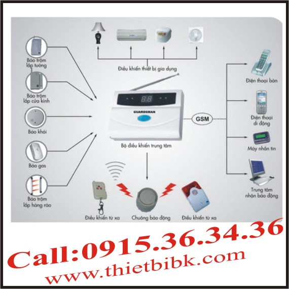 Hệ thống báo động không dây GUARDSMAN GS-5000