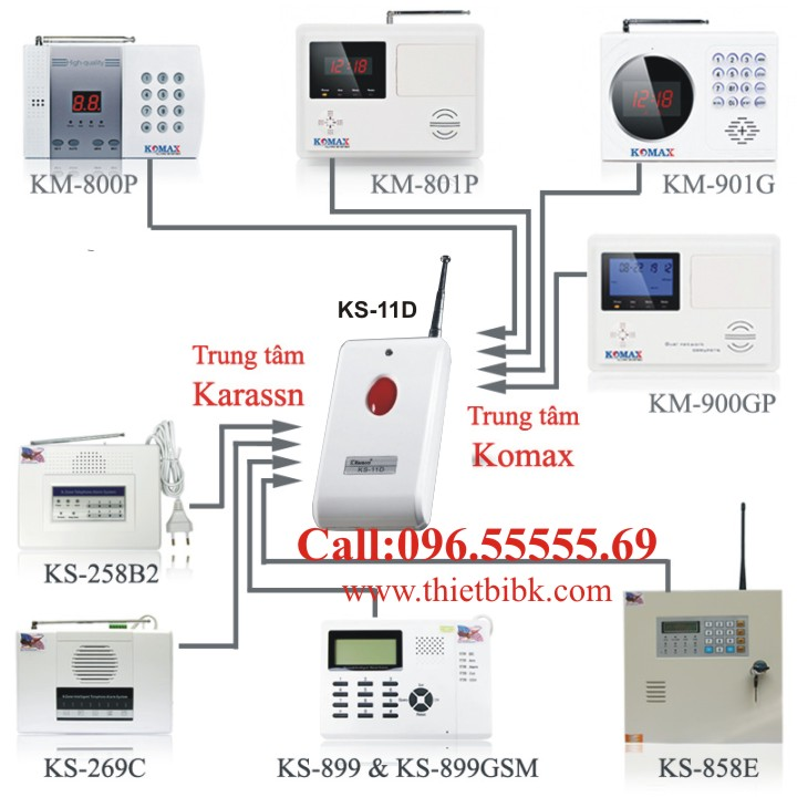 Nút báo động khẩn cấp KS-11D kết nối với Bộ báo động trung tâm Karassn và Komax