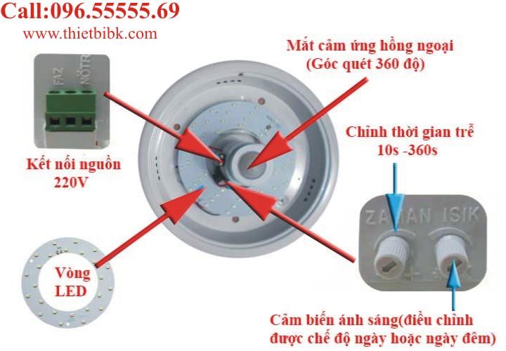 Đèn cảm ứng hồng ngoại ốp trần Kawa 324 sử dụng mâm led 8W