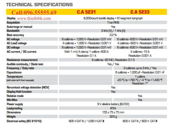 Đồng hồ vạn năng hiển thị số Chauvin Arnoux CA 5233 chuyên nghiệp chính xác