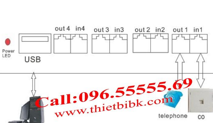 BOX GHI ÂM ĐIỆN THOẠI 4 LINE TANSONIC TX2006U4 USB